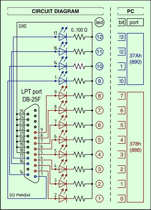 how to connect 12 leds to the lpt port rh wndlpt sourceforge io Parallel Port DB25 Diagram parallel port schematic diagram